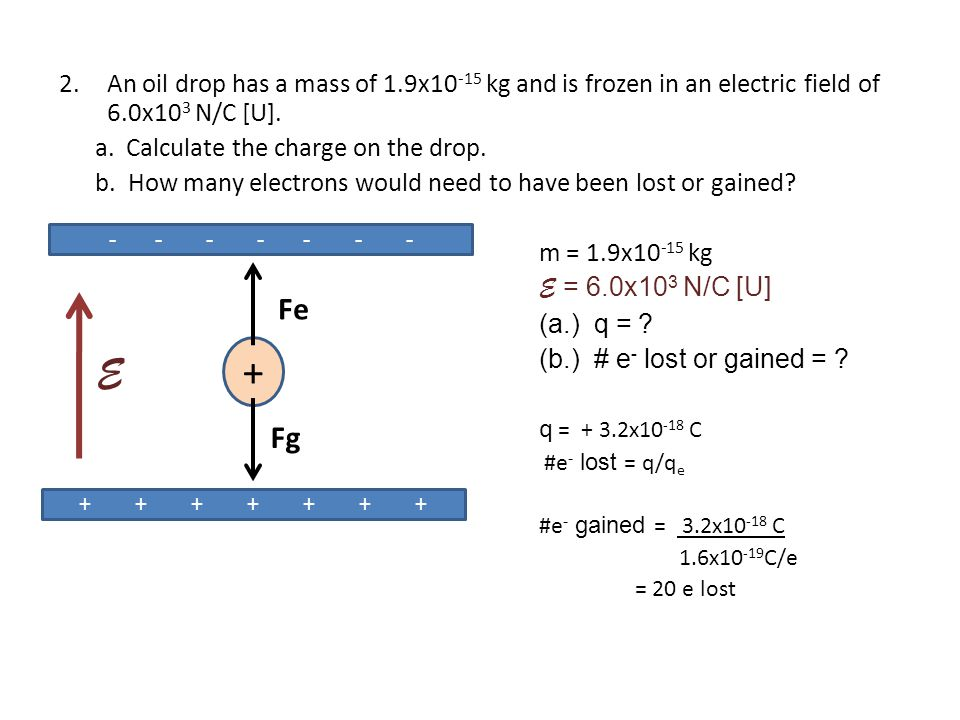 2. An oil drop has a mass of 1.9x10-15 kg and is frozen in an electric field of 6.0x103 N/C [U].